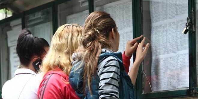54.07% – rata finală de promovare la sesiunea de vară a examenului de Bacalaureat în Harghita