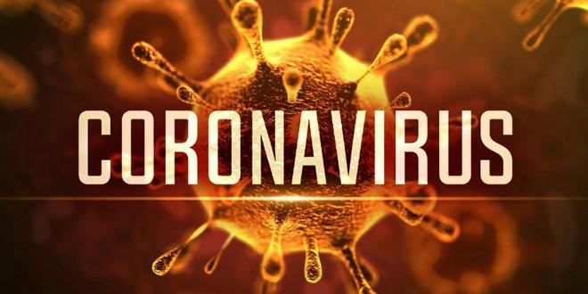 Coronavirus Harghita