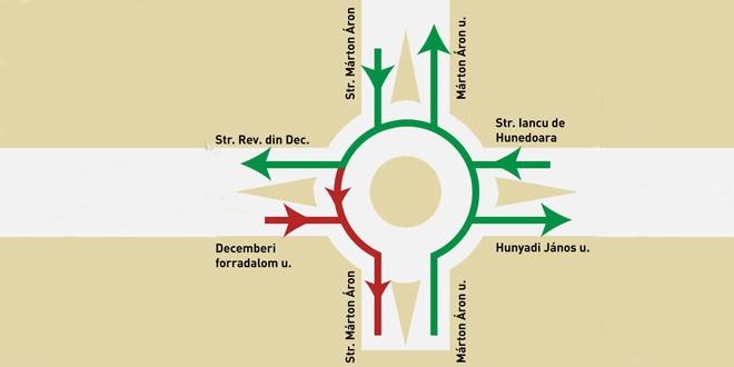 <h5><i>Miercurea Ciuc:</i></h5> Restricţii de circulaţie la sensul giratoriu de la intersecţia străzilor Márton Áron, Iancu de Hunedoara şi Revoluţiei din Decembrie